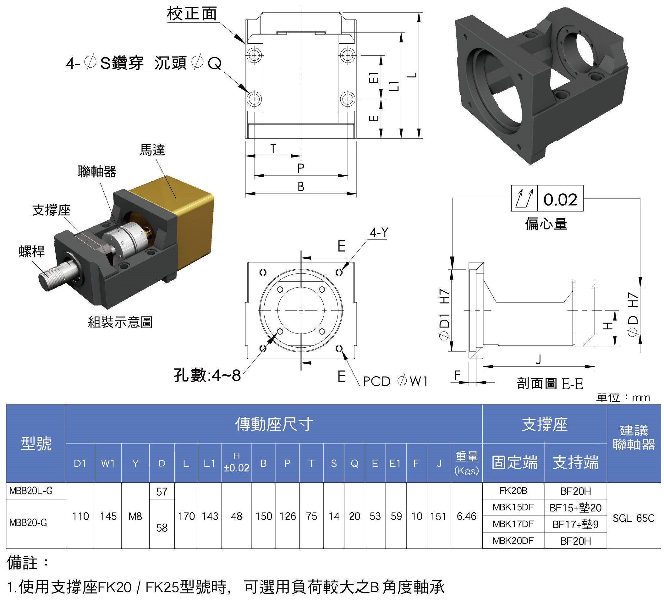 Waida Mfg Co Ltd Mail: SYK-嵩陽工業股份有限公司 SONYUNG Industry Co.,Ltd-Ballscrew Support